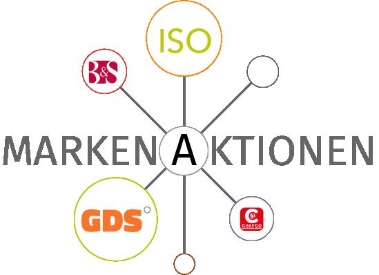 Markenaktionen Netzwerk